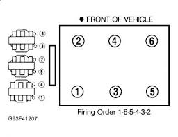 chevy camaro spark plug wire diagram engine mechanical 3 8l engine except f body type diagram is below 3 8l engines except f body