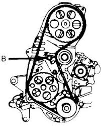 furthermore  furthermore  further Repair Guides   Engine Mechanical   Timing Belt   AutoZone in addition SOLVED  Serpentine belt diagram for a 3 5 v6 isuzu trooper   Fixya further 1995 Isuzu Rodeo Question Resetting Timing  Engine Mechanical as well  additionally 2001 Honda Passport Timing Belt   Auto Engine And Parts Diagram additionally SOLVED  Diagram of timing belt for bighorn 3 1 td 1996   Fixya additionally  together with 1999 Honda Passport Timing Belt   Auto Engine And Parts Diagram. on 1994 honda pport timing marks diagram