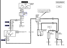 2005 ford f250 stereo wiring diagram throughout 2000 excursion 1999 ford f250 wiring diagram at 2000 Ford F250 Wiring Diagram
