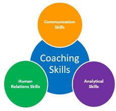 What Is An Analytical Skill Effective Coaching Skills The Peak Performance Center