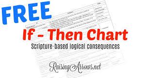 If And Then Chart The If Then Chart Biblical Child Discipline