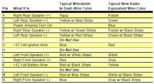 1999 mitsubishi eclipse wiring diagram 1999 Mitsubishi Eclipse Wiring Diagram solved mitsubishi magna car stereo wiring diagram fixya 1999 mitsubishi eclipse stereo wiring diagram