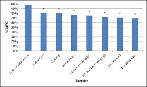Ace Prosource August 2014 Ace Study Reveals Best