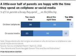 Google Org Chart Multiple Parents How Teens And Parents Navigate Screen Time And Device