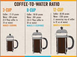 how to use a french press a chart ilrating suggested water to coffee ratios for