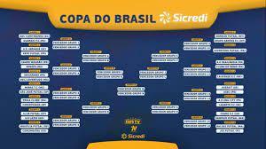 Futsal: Ceará conhece adversário da 1ª fase da Copa do Brasil 2021 - Jogada  - Diário do Nordeste