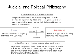 aim what ideologies do federal judges hold party background has  5 judicial