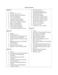 best constructing equations worksheet images worksheet