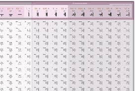 Hangul Alphabet Chart Fun To Learn Korean Hangeul Reading Chart 24x16 Inch