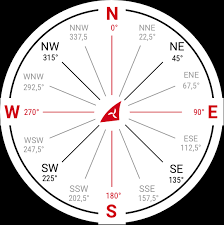 Wind Direction Chart Wind Speed Units Wind Directions Windfinder