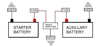 split charge kits systems help battery to battery chargers b2b wiring diagram