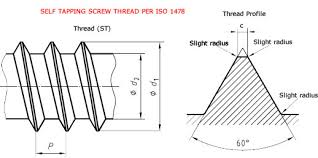 Thread Od Chart Metric Self Tapping Screw Sizes Metric