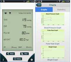 Pulse Rate And Blood Pressure Chart 7 Free Apps To Measure Blood Pressure Android Ios Free