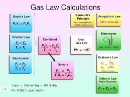 Ppt Gas Law Calculations Powerpoint Presentation Id 7076021