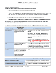 Fillable Online Trid Mailbox Rule Quick Reference Chart Fax