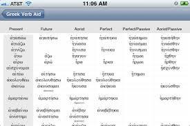 Greek Verb Conjugation Related Keywords Suggestions