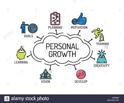 Growth Chart Training Personal Growth Chart With Keywords And Icons Sketch Stock