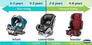 car seat fit finder