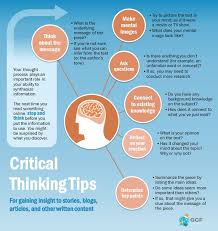 Don t Miss This Critical Thinking Poster for your Class     Pinterest