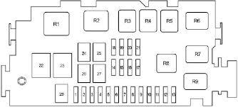 fuse box diagram on wiring diagram 1999 toyota 4runner fuse box diagram wiring diagram data ford focus fuse box diagram fuse box diagram