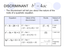 discriminant of quadratic math quadratic formula and discriminant worksheet pdf of definition math in discriminant maths