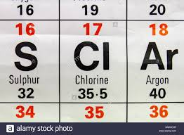 The Element Chlorine Cl As Seen On A Periodic Table Chart