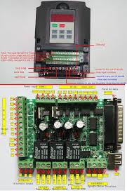vfd wiring diagram ac delco generator wiring diagram wiring diagram of this board and vfd ghufl 168760 wiring diagram board vfdhtml