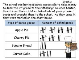 Frequency Chart 3rd Grade Reading Picture Bar Frequency And Talley Charts
