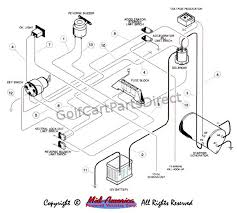 wiring gas club car parts & accessories wiring diagram for 2005 club car 48 volt at 2000 Club Car Golf Cart Electric Wiring
