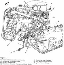cavalier wiring diagrams wiring diagram and fuse box 1998 Chevy Cavalier Wiring Diagram 2004 lly 6 6l gm trucks duramax fast idle wiring diagram as well 2000 pontiac sunfire 1998 chevy cavalier passlock wiring diagram