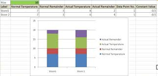 Thermometer Temperature Chart Custom Charts In Excel Thermometer Chart Useful Gyaan