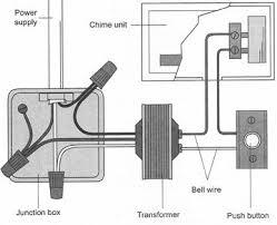 nutone doorbell wiring schematic wiring diagram nutone doorbell wiring diagram solidfonts