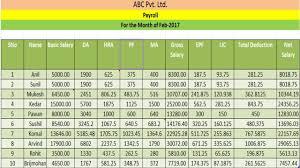 Excel Payroll Spreadsheet Templates Microsoft Calculator Template