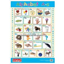 Alphabet And Phonics Chart Educational