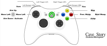 xbox controller to usb wiring diagram xbox automotive wiring xbox360 gamepad doukutsu1 xbox controller to usb wiring diagram xbox360 gamepad doukutsu1