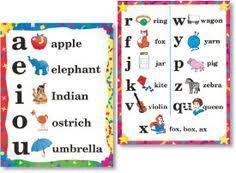 Abeka Phonics Chart 2 10 Best Teaching Images In 2019 Teaching Phonics English