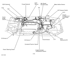 2002 kia sportage fuel pump wiring diagram best 2005 kia amanti fuse rh sandaoil co 2002