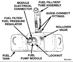 dodge fuel line diagram chainsaw cars trucks questions answers fuel line between the intake manifold and the firewall from where underneath the line comes from your fuel filter is located on top of your fuel tank