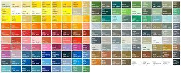 Powder Coat Ral Chart Ral Color Deck Carterdecor Co
