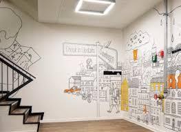 wallpaper for office wall. Wallpaper For Office Wall. Wall Mural, Murals Bird