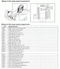 volvo wiring diagram s80 with schematic images 78552 linkinx com Volvo Wiring Diagrams large size of volvo volvo wiring diagram s80 with template volvo wiring diagram s80 with schematic volvo wiring diagrams volvo