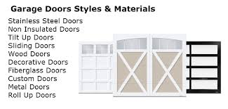 plano garage doorDoors  Openers  Garage Door Repair Plano TX  19 SC  BEST