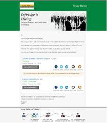 Online Coursework Help Online Course Help Help With Vimeo