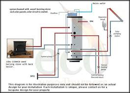 delivery installation plus wood burning stoves water stove back boiler instalation diagram