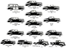 plymouth cars of  the entire 1940 plymouth lineup