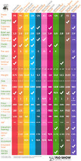 Kitchen Appliance Comparison Chart Compare Thermo Appliances In 1 Table Thefloshow Com