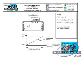 efi wiring diagram pdf efi image wiring diagram technical documents on efi wiring diagram pdf