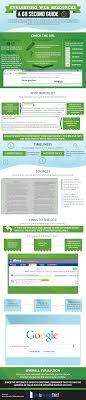 how to evaluate web resources infographic e learning infographics how to evaluate web resources infographic