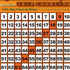 Count By 50 Chart Skip Counting Chart By 9s Digital Download