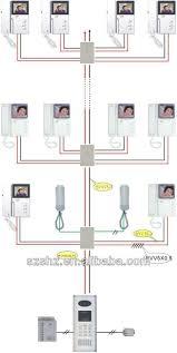 apartment wiring diagram apartment image wiring rj45 telephone wiring diagram wiring diagram schematics on apartment wiring diagram